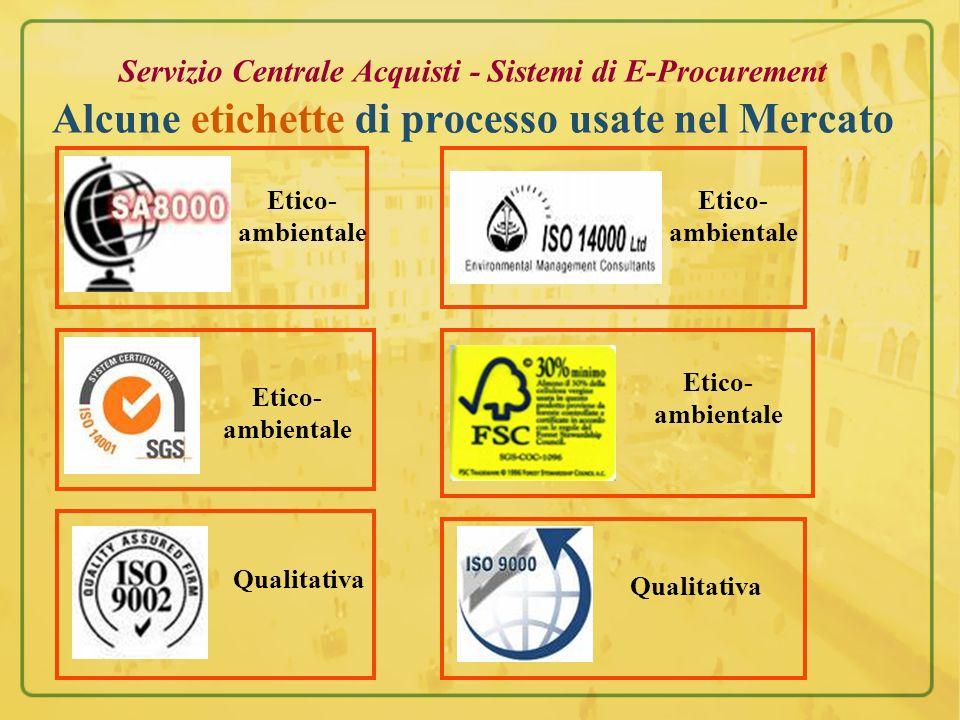 Servizio Centrale Acquisti - Sistemi di E-Procurement Alcune etichette di processo usate nel Mercato