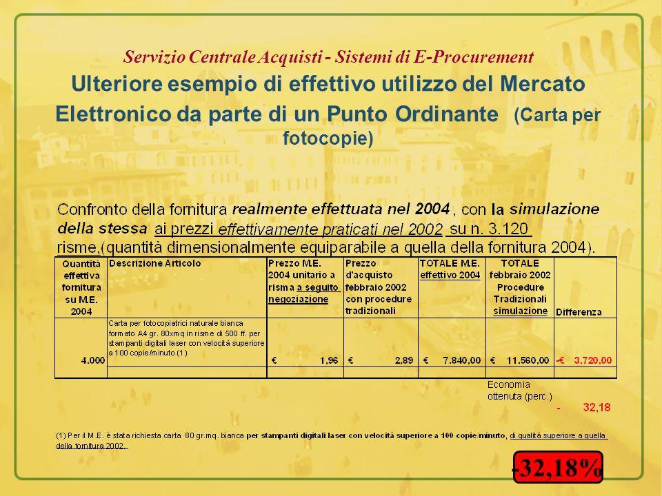 Servizio Centrale Acquisti - Sistemi di E-Procurement Ulteriore esempio di effettivo utilizzo del Mercato Elettronico da parte di un Punto Ordinante (Carta per fotocopie)