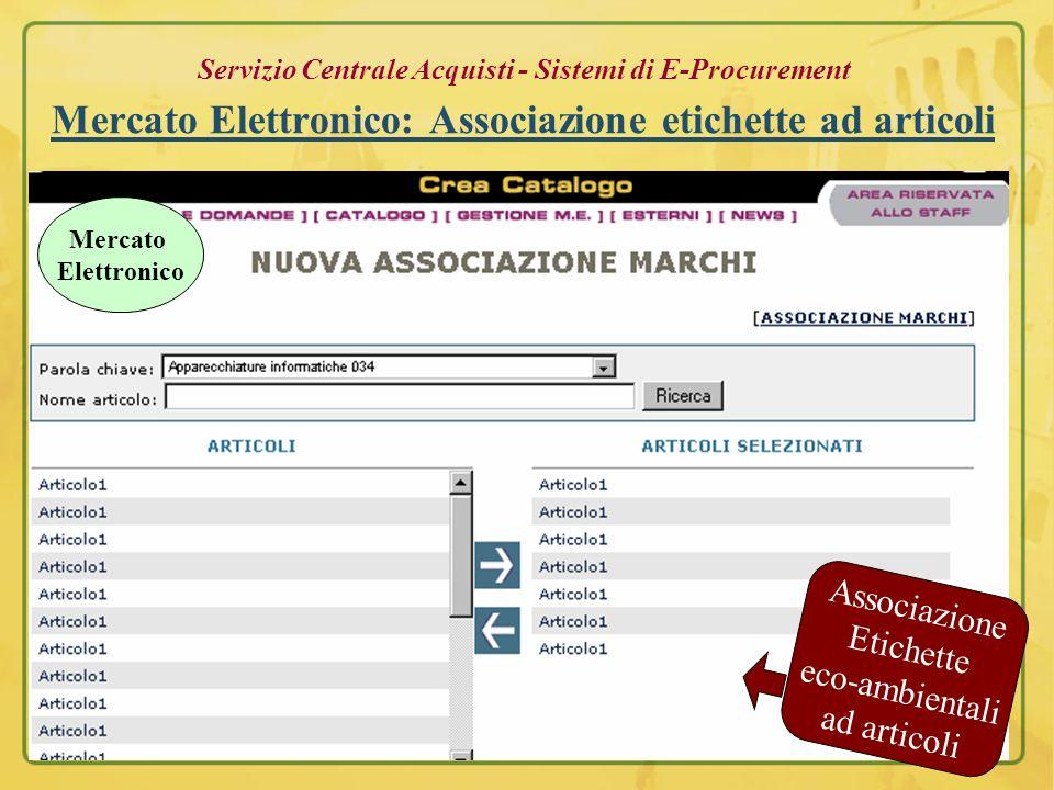 Associazione Etichette eco-ambientali ad articoli