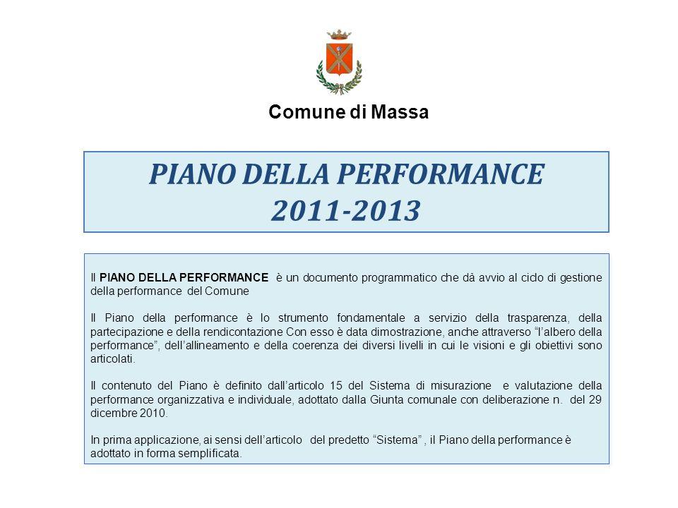 PIANO DELLA PERFORMANCE