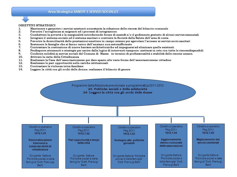 Area Strategica SANITA' E SERVIZI SOCIALI/1