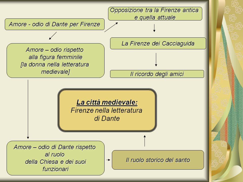 Firenze nella letteratura di Dante