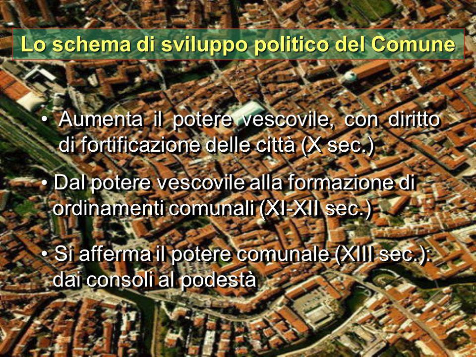 Lo schema di sviluppo politico del Comune
