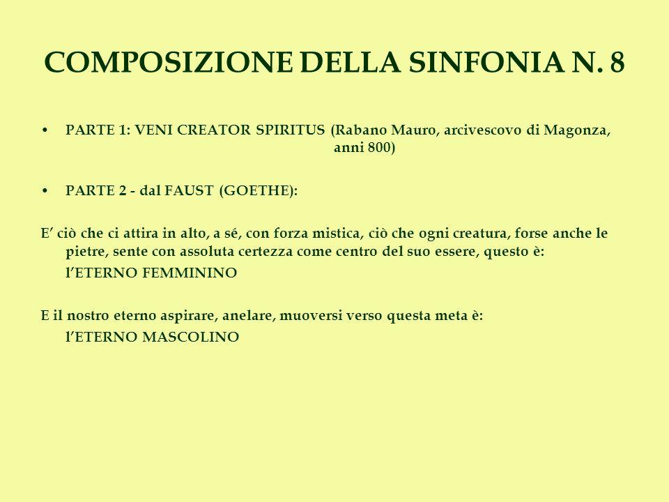 COMPOSIZIONE DELLA SINFONIA N. 8