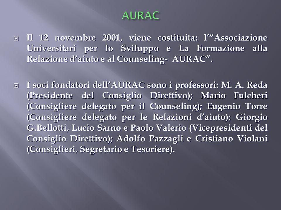 AURAC