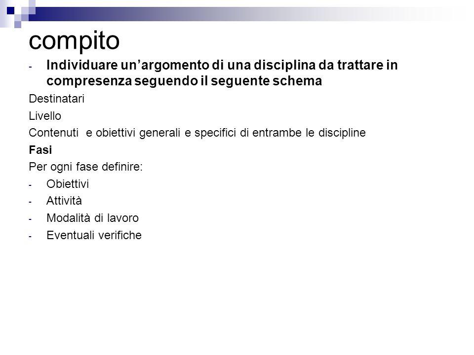 compito Individuare un'argomento di una disciplina da trattare in compresenza seguendo il seguente schema.