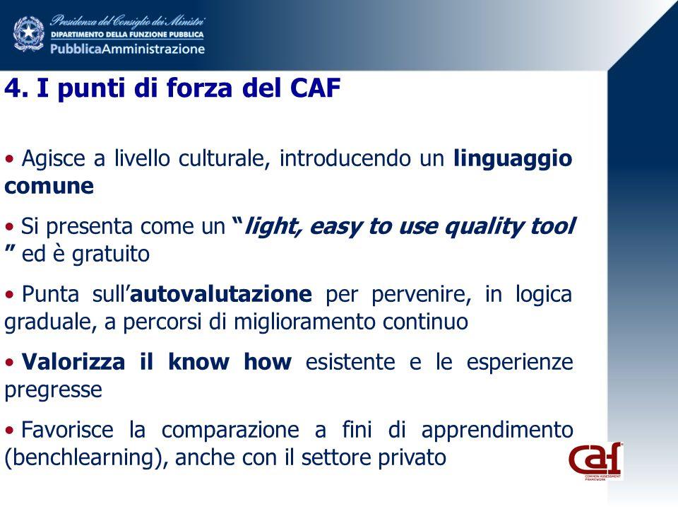 4. I punti di forza del CAF Agisce a livello culturale, introducendo un linguaggio comune.