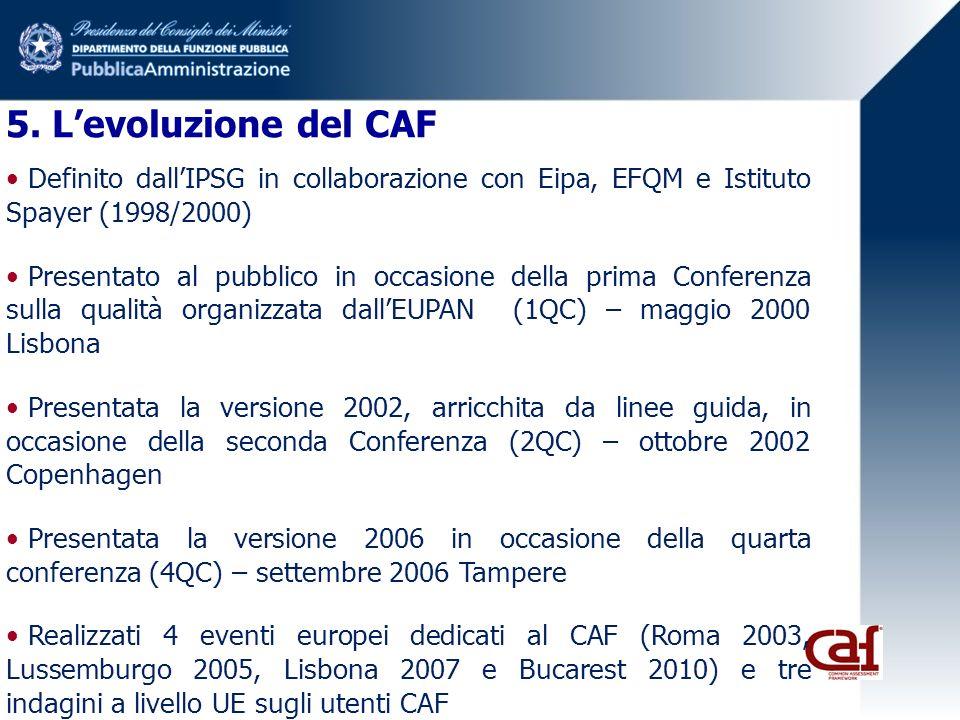 5. L'evoluzione del CAF Definito dall'IPSG in collaborazione con Eipa, EFQM e Istituto Spayer (1998/2000)