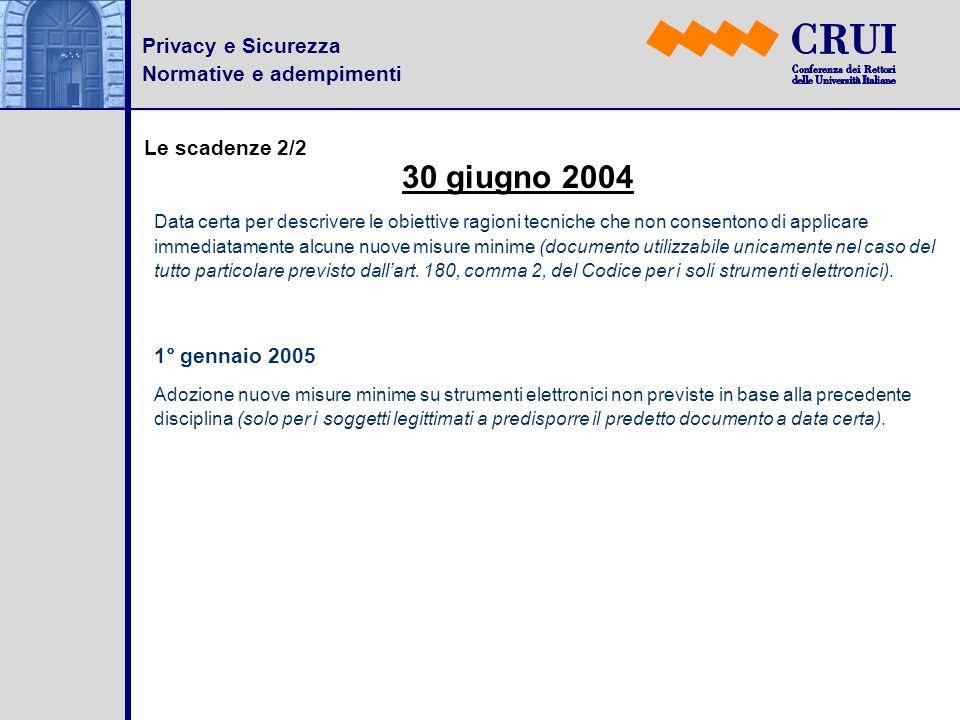 30 giugno 2004 Privacy e Sicurezza Normative e adempimenti