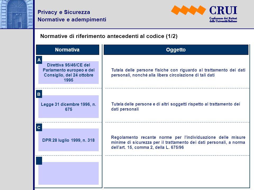 Normative di riferimento antecedenti al codice (1/2)