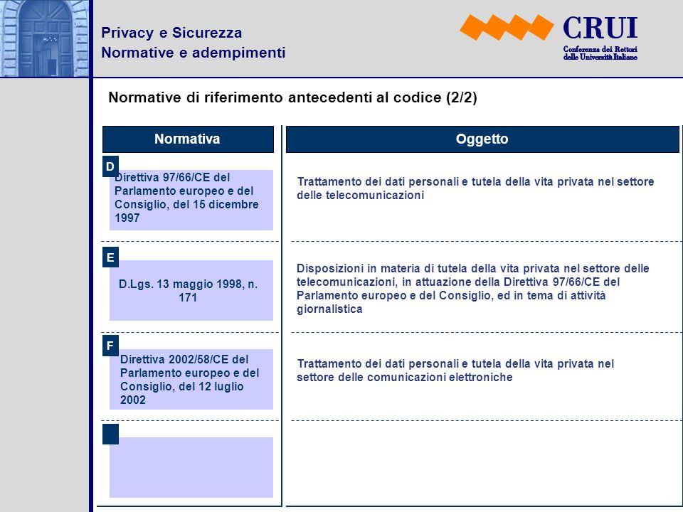 Normative di riferimento antecedenti al codice (2/2)