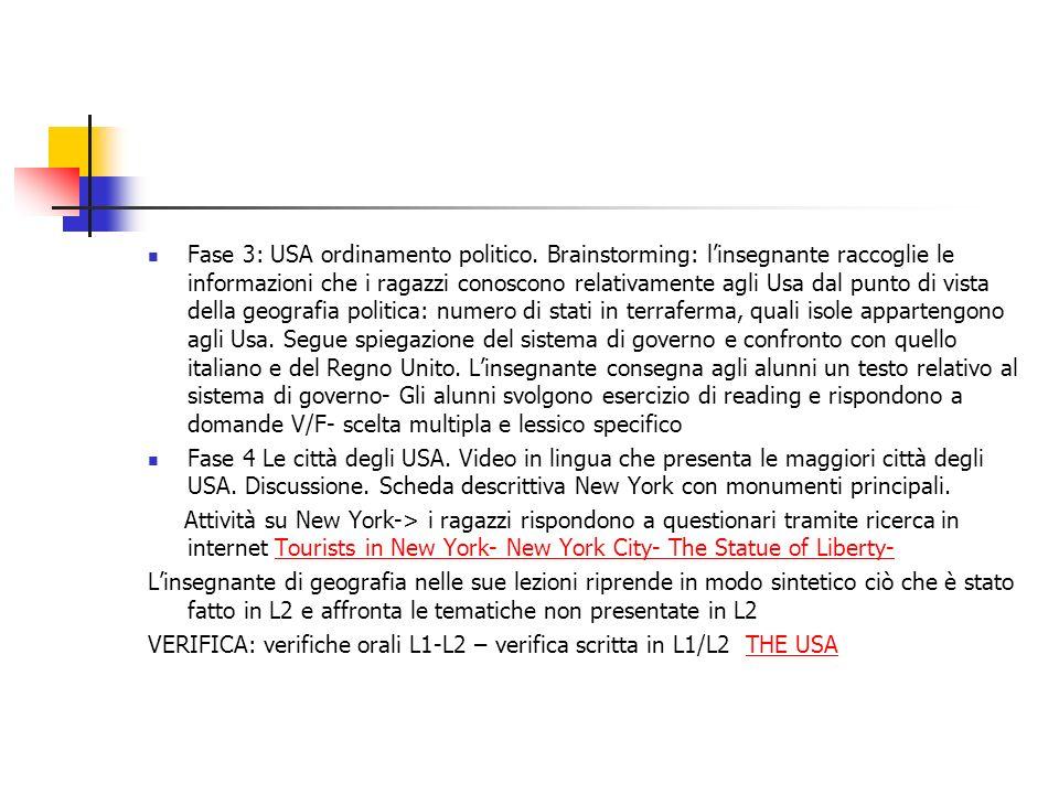 Fase 3: USA ordinamento politico