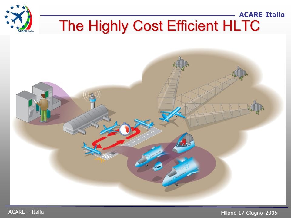 The Highly Cost Efficient HLTC