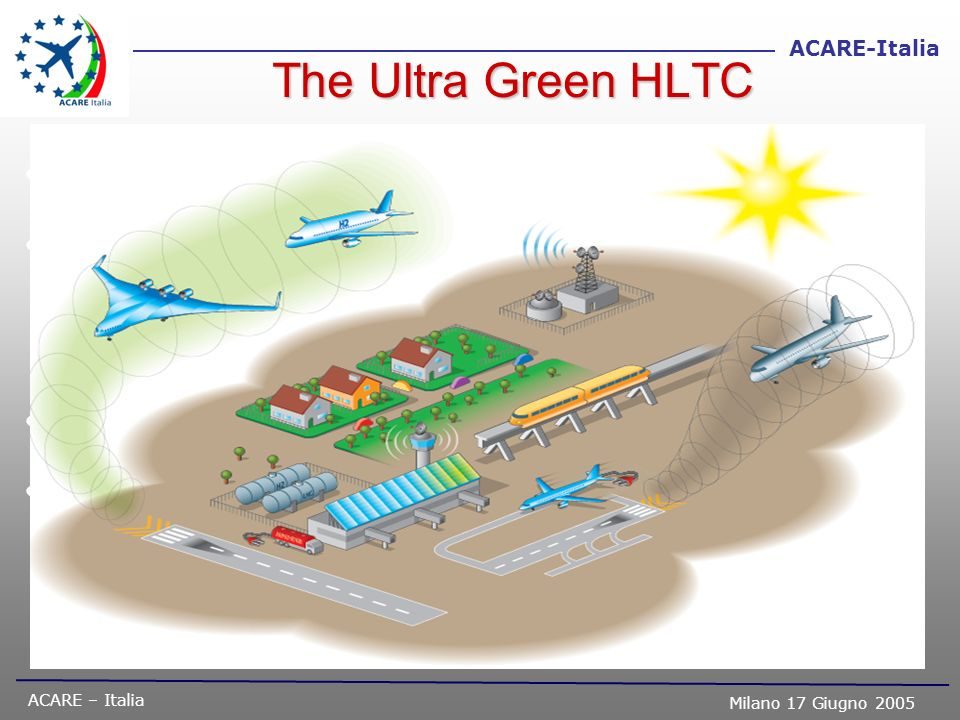 The Ultra Green HLTCEspecially relevant to the Constrained Growth Scenario. Examines responses to environmental concerns: