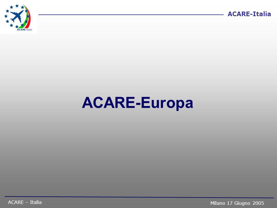 ACARE-Europa