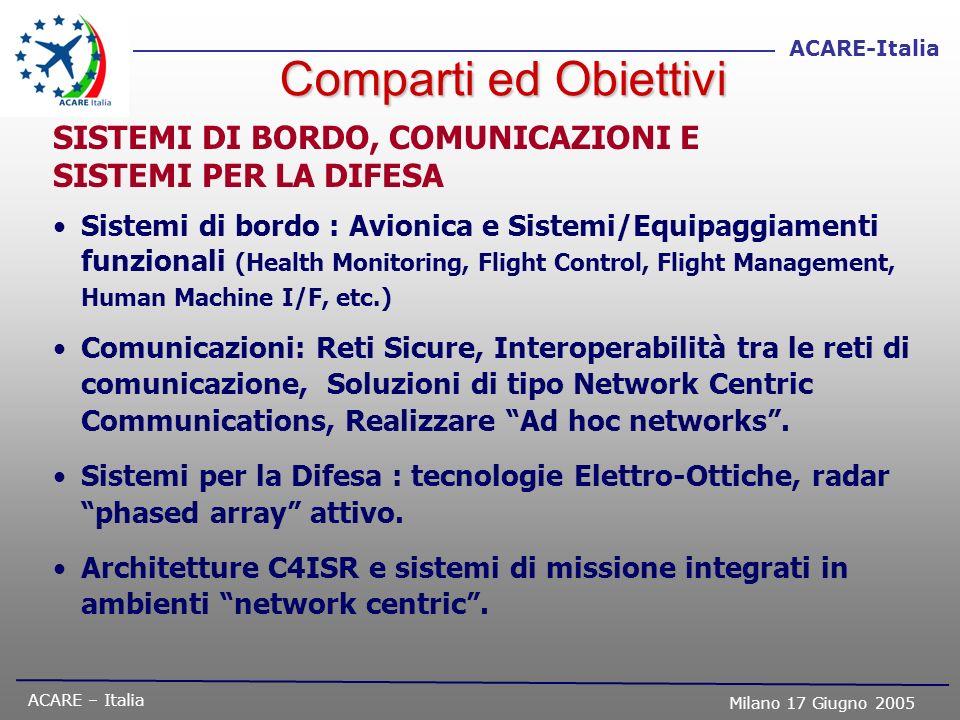 Comparti ed Obiettivi SISTEMI DI BORDO, COMUNICAZIONI E