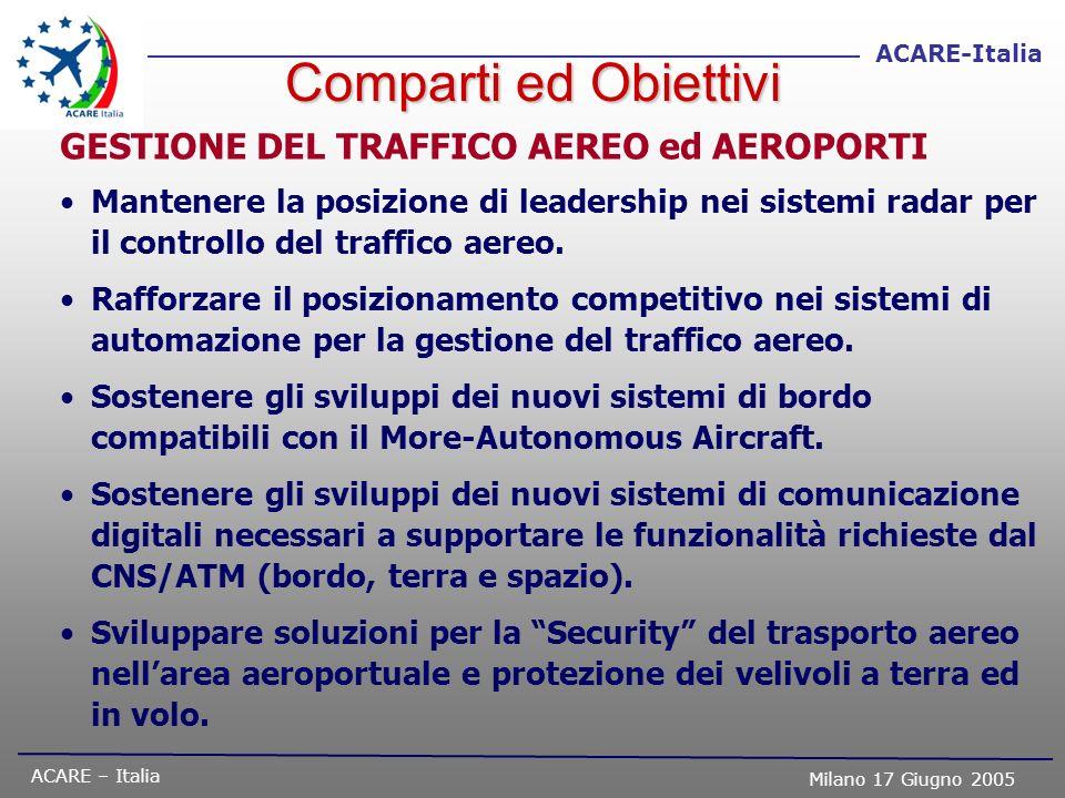 Comparti ed Obiettivi GESTIONE DEL TRAFFICO AEREO ed AEROPORTI