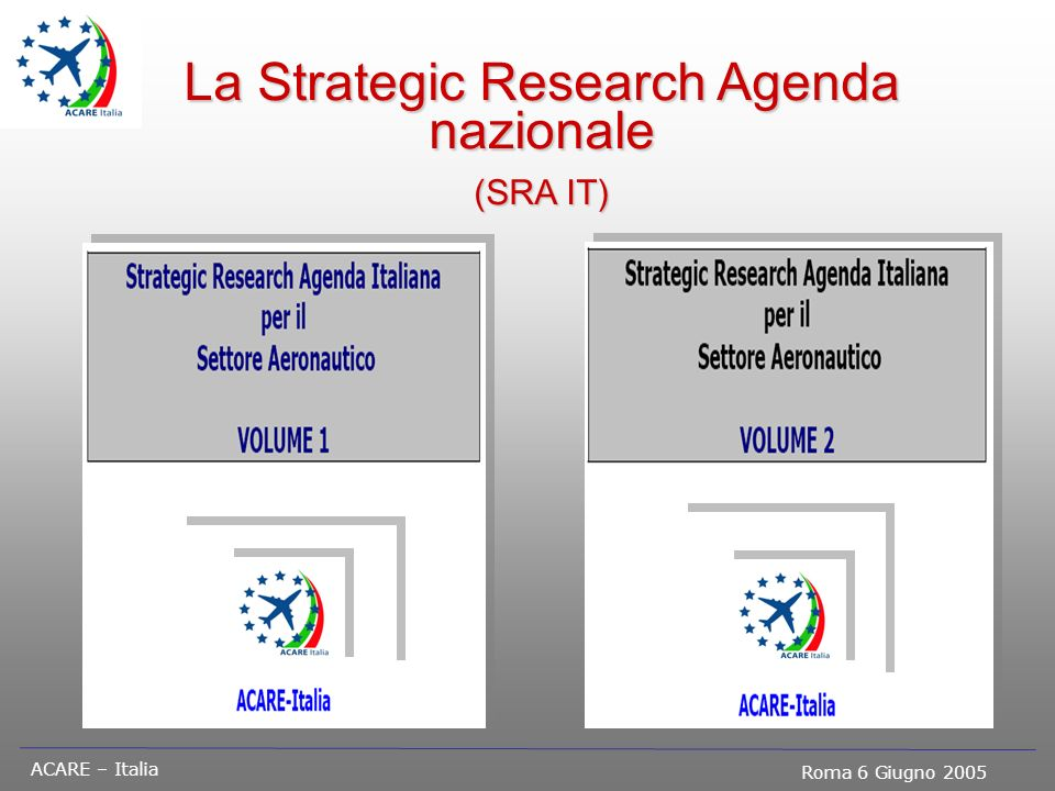 La Strategic Research Agenda nazionale