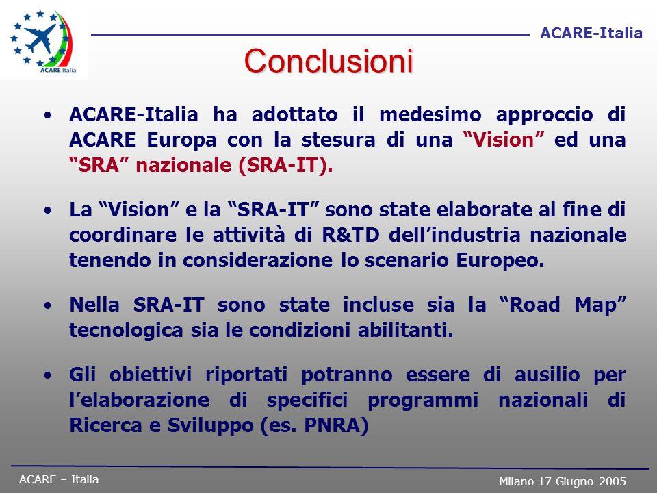 Conclusioni ACARE-Italia ha adottato il medesimo approccio di ACARE Europa con la stesura di una Vision ed una SRA nazionale (SRA-IT).
