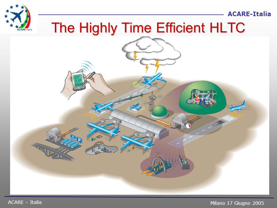 The Highly Time Efficient HLTC