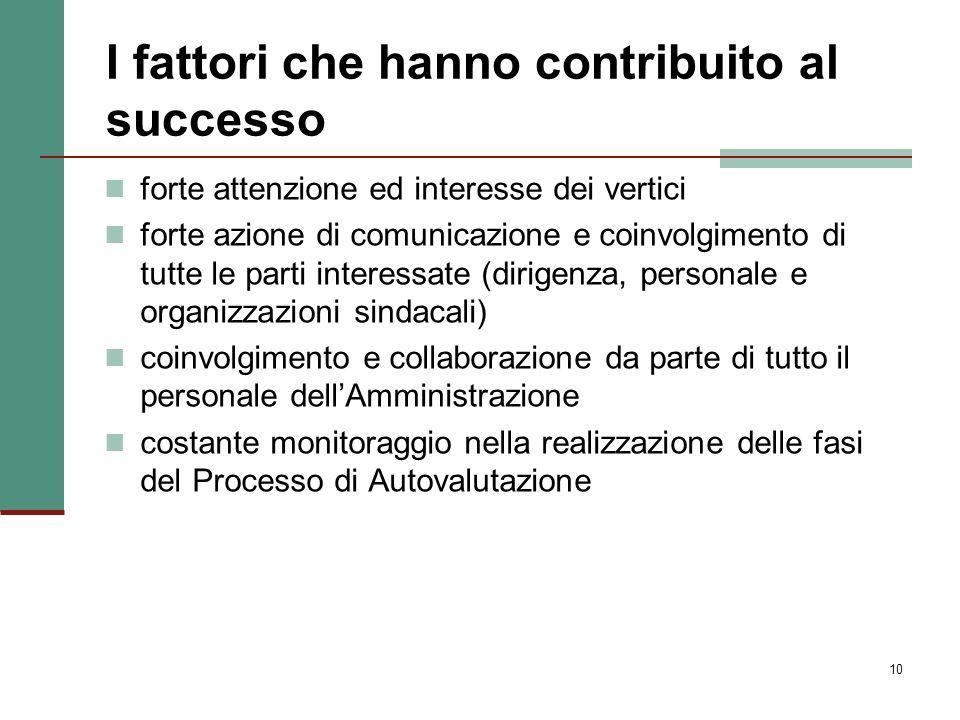 I fattori che hanno contribuito al successo