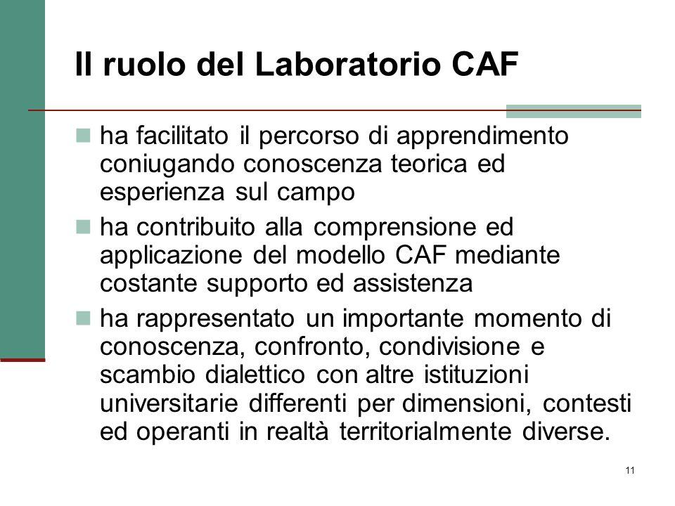 Il ruolo del Laboratorio CAF