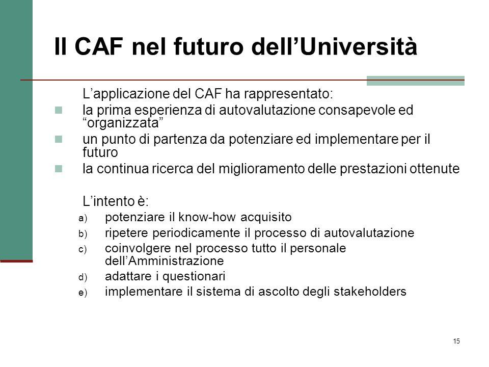 Il CAF nel futuro dell'Università