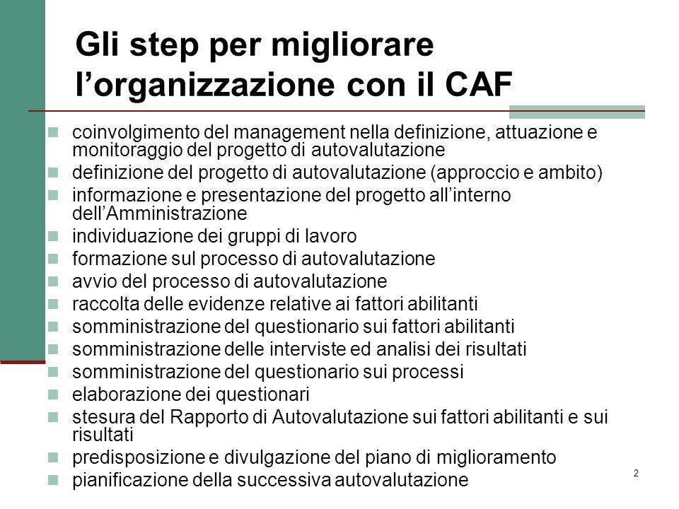 Gli step per migliorare l'organizzazione con il CAF