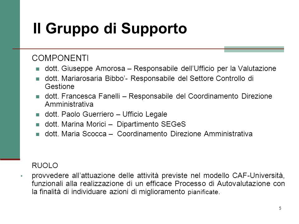 Il Gruppo di Supporto COMPONENTI