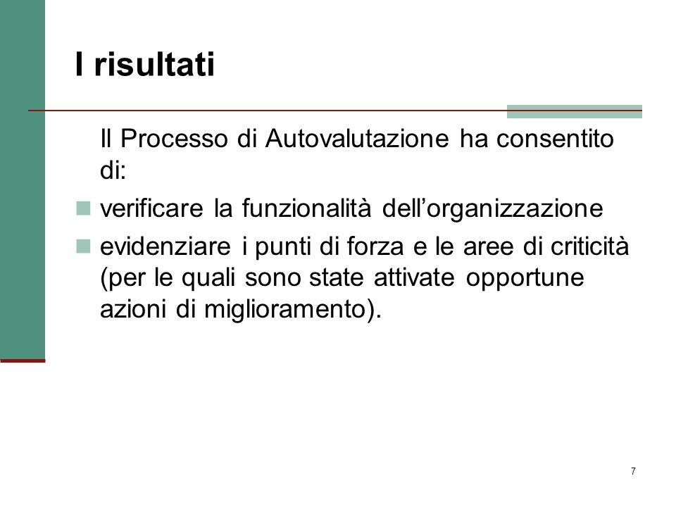 I risultati Il Processo di Autovalutazione ha consentito di:
