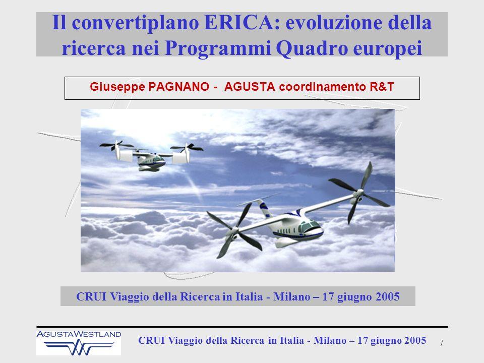 Giuseppe PAGNANO - AGUSTA coordinamento R&T