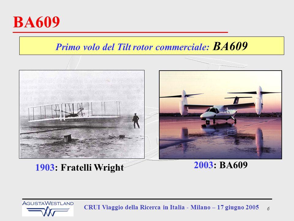 BA609 Primo volo del Tilt rotor commerciale: BA609 2003: BA609