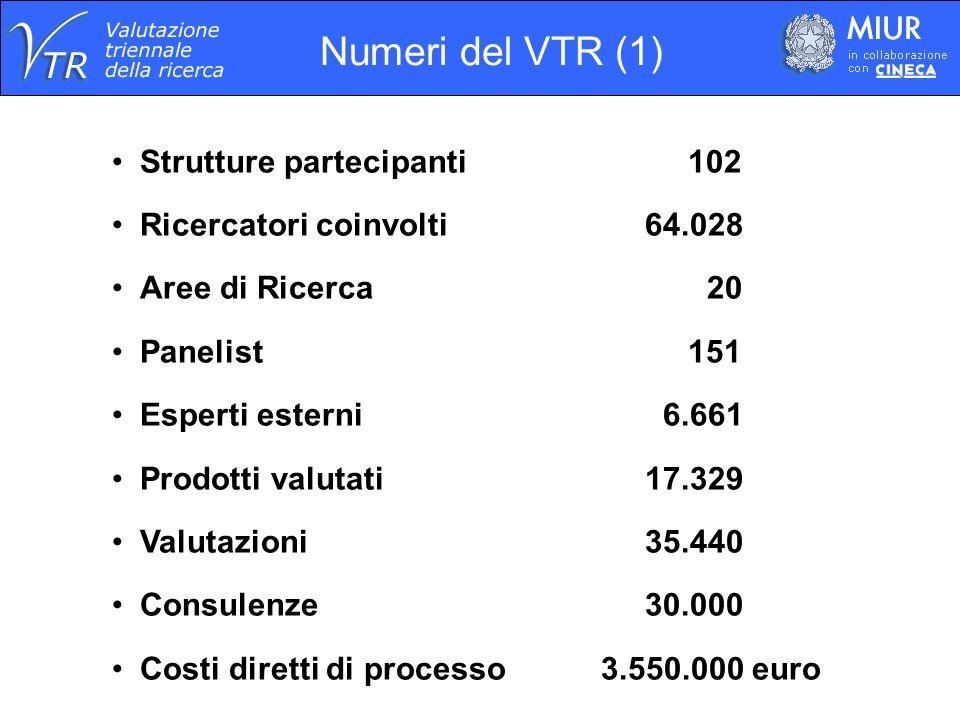 Numeri del VTR (1) Strutture partecipanti 102