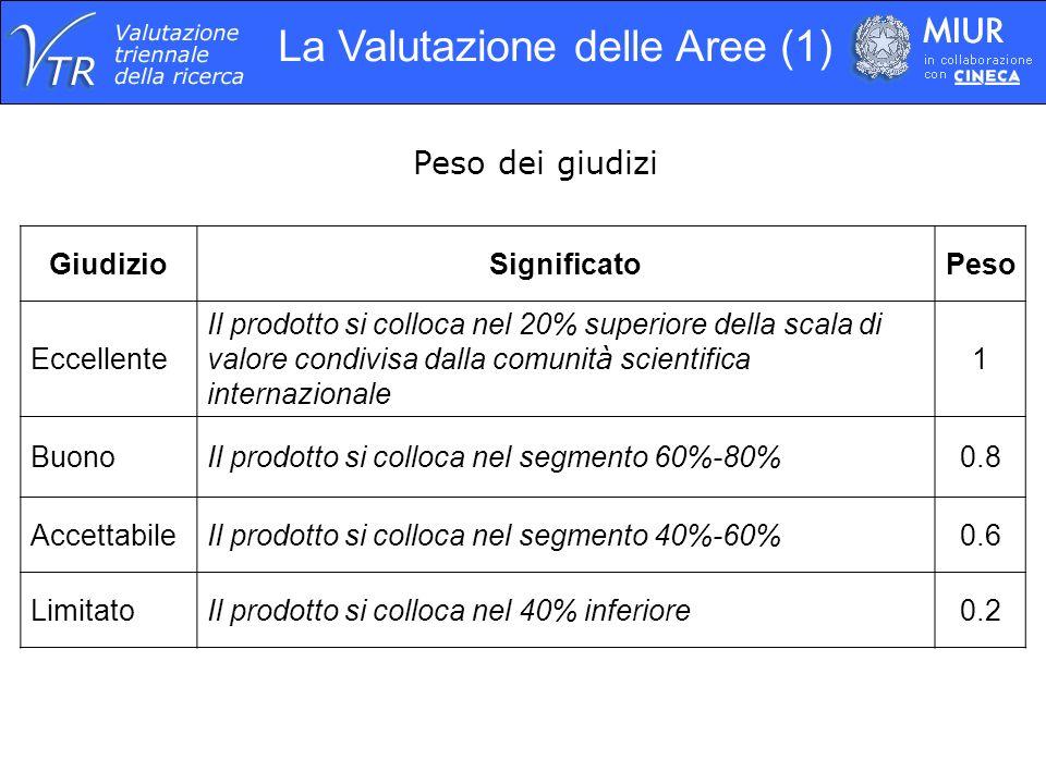La Valutazione delle Aree (1)