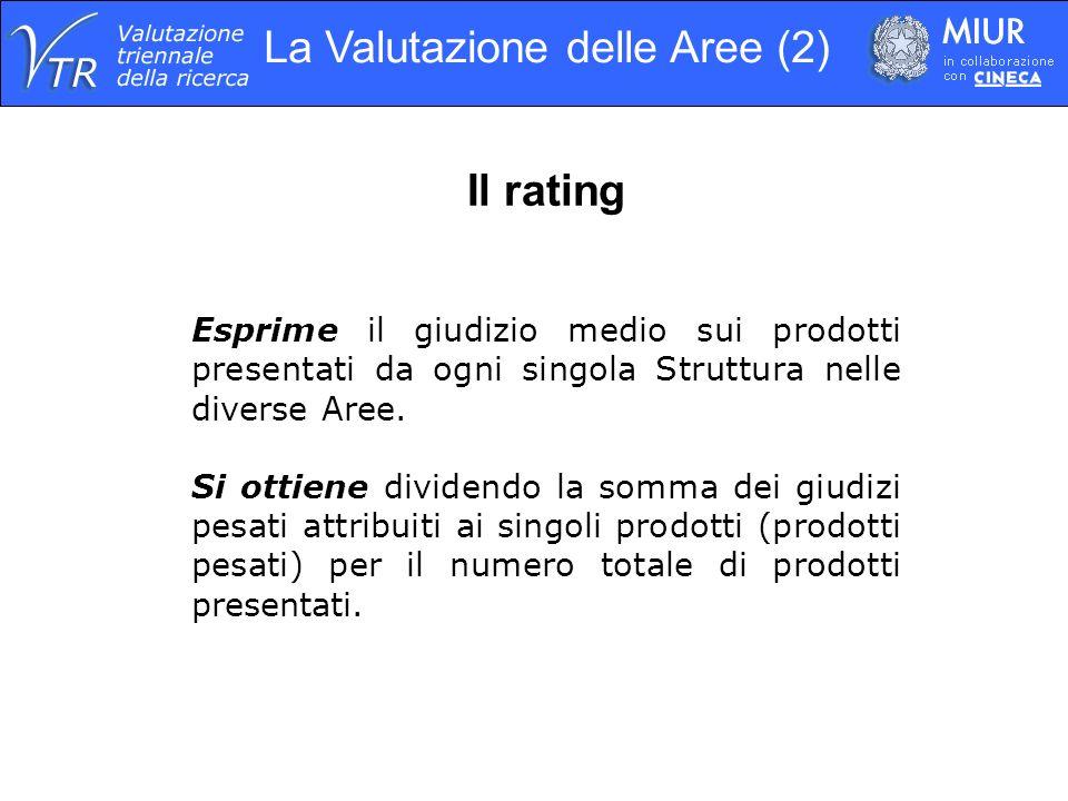 La Valutazione delle Aree (2)