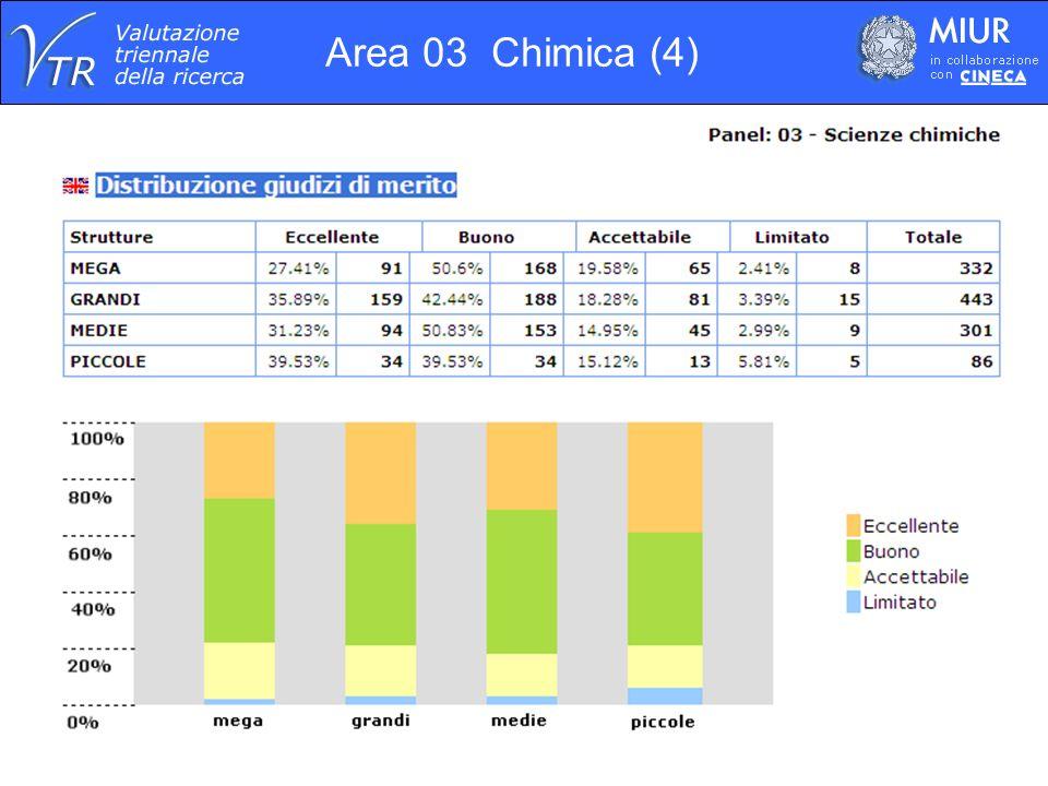 Area 03 Chimica (4)