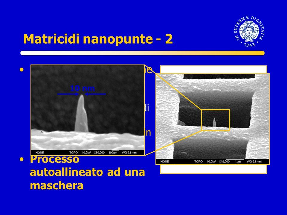 Matricidi nanopunte - 2 Processo di fabbricazione