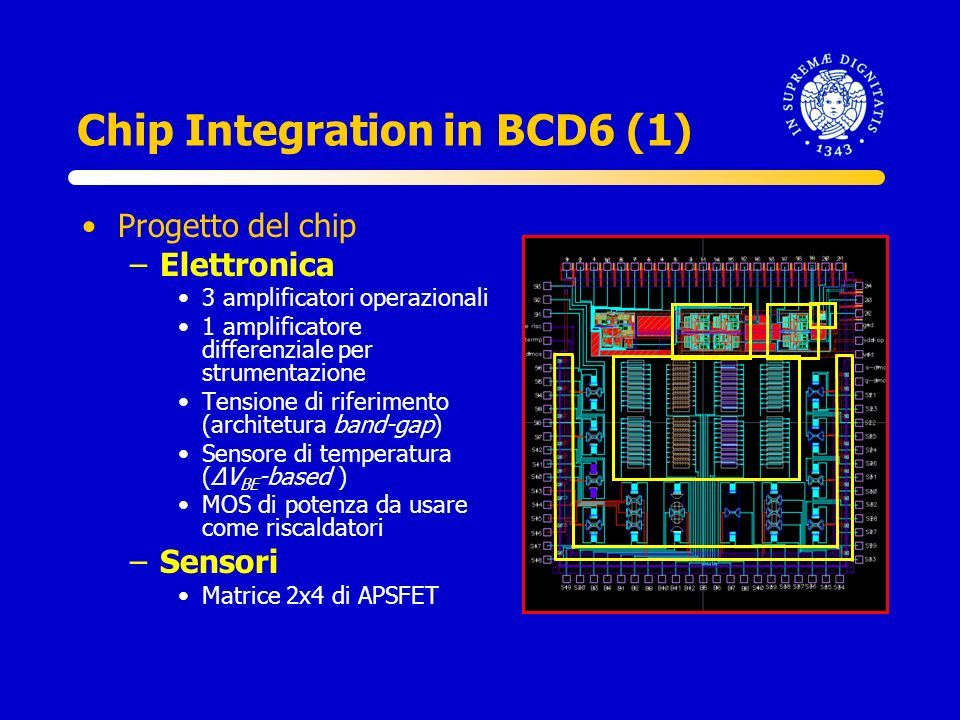 Chip Integration in BCD6 (1)