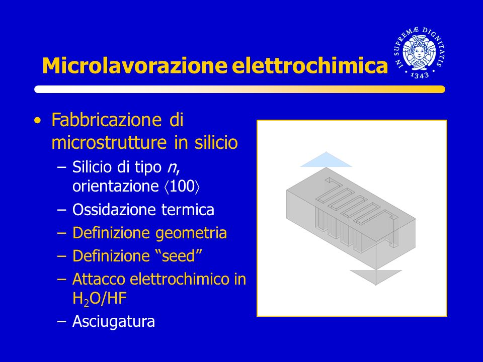 Microlavorazione elettrochimica