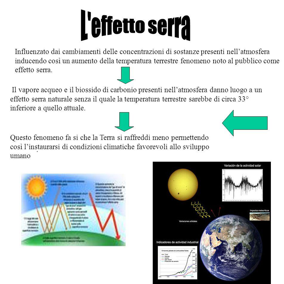 L effetto serra
