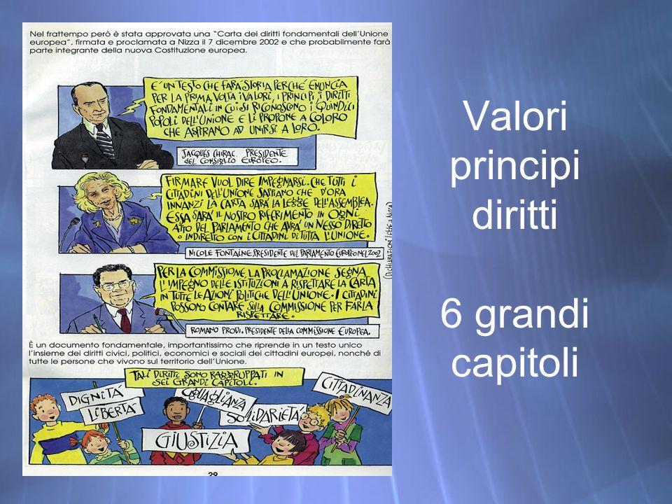 Valori principi diritti 6 grandi capitoli