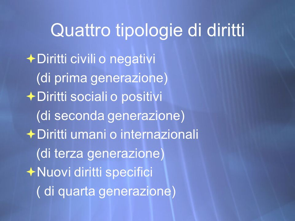 Quattro tipologie di diritti