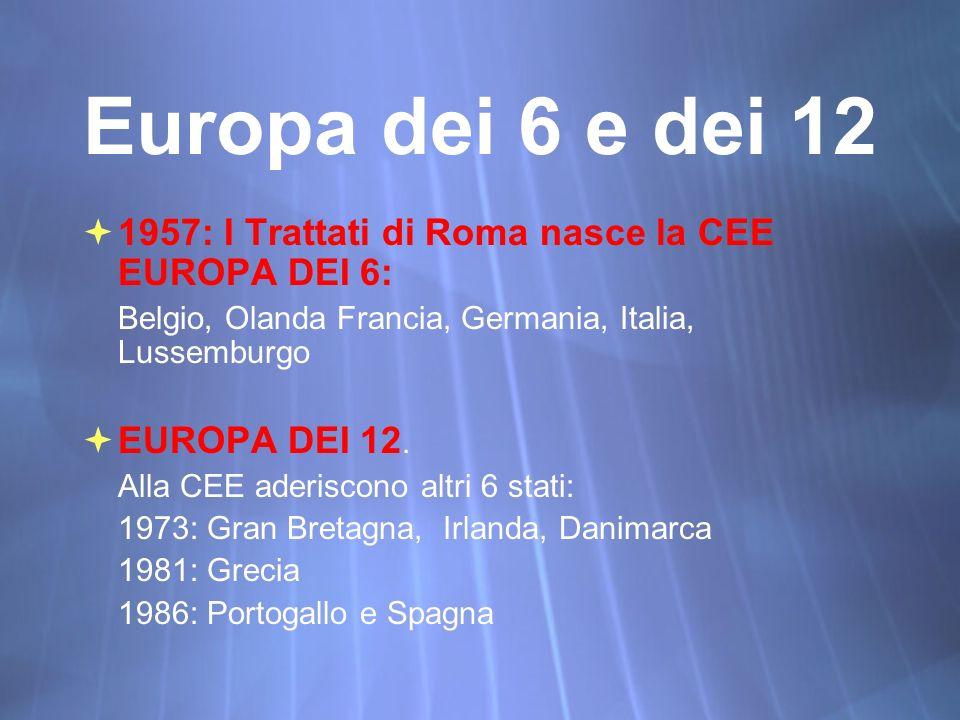 Europa dei 6 e dei 12 1957: I Trattati di Roma nasce la CEE EUROPA DEI 6: Belgio, Olanda Francia, Germania, Italia, Lussemburgo.