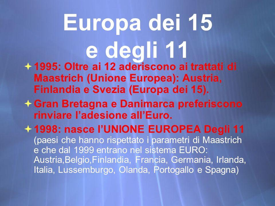 Europa dei 15 e degli 111995: Oltre ai 12 aderiscono ai trattati di Maastrich (Unione Europea): Austria, Finlandia e Svezia (Europa dei 15).