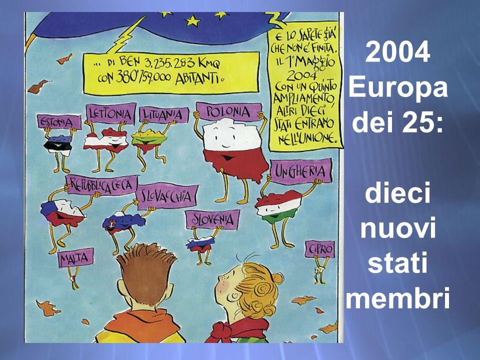 2004 Europa dei 25: dieci nuovi stati membri