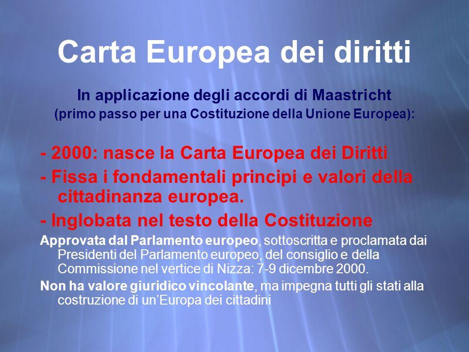Carta Europea dei diritti
