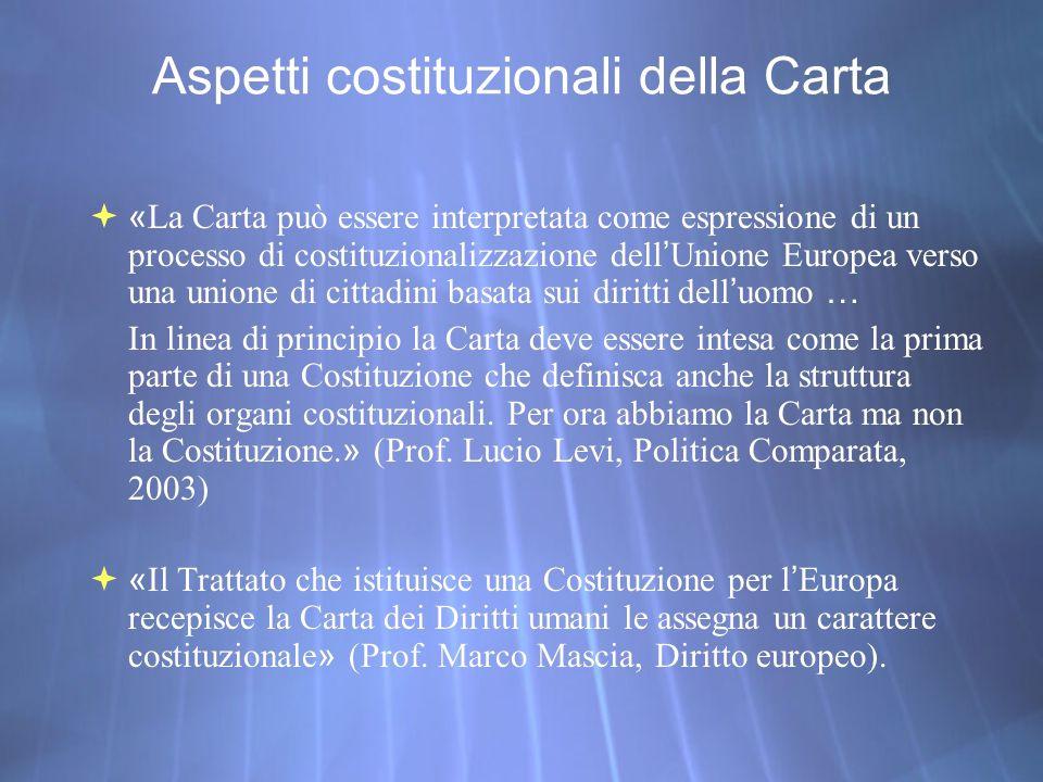 Aspetti costituzionali della Carta