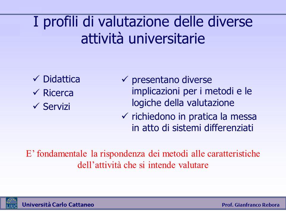 I profili di valutazione delle diverse attività universitarie