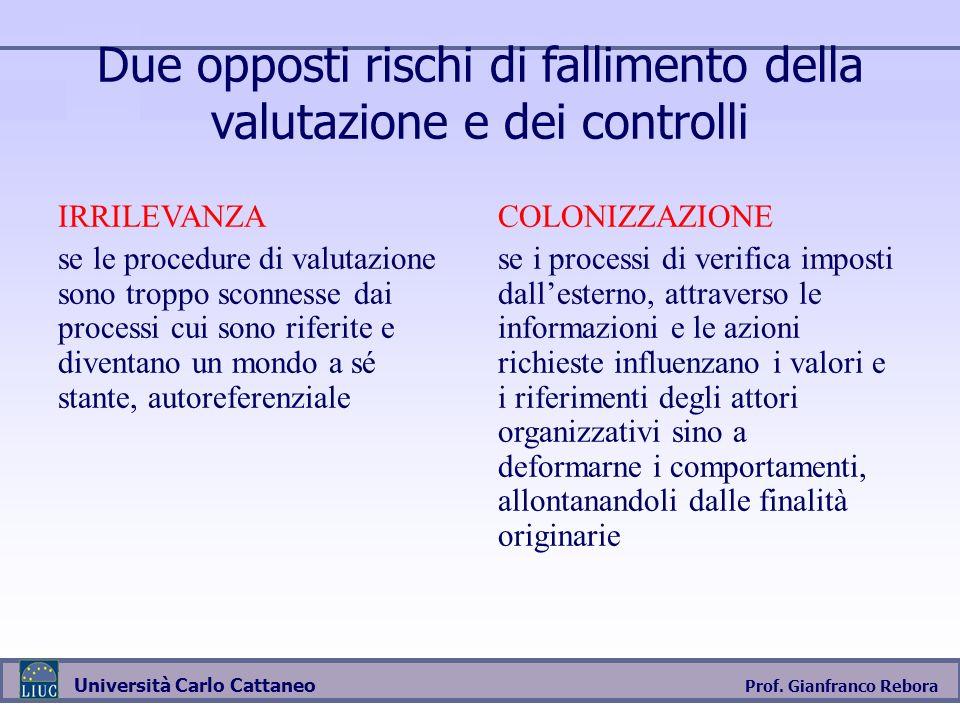 Due opposti rischi di fallimento della valutazione e dei controlli