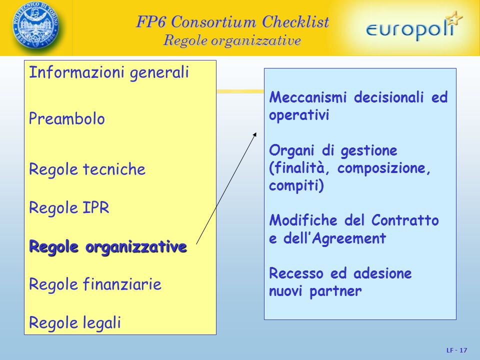 FP6 Consortium Checklist Regole organizzative
